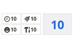 Checkatrade Scores
